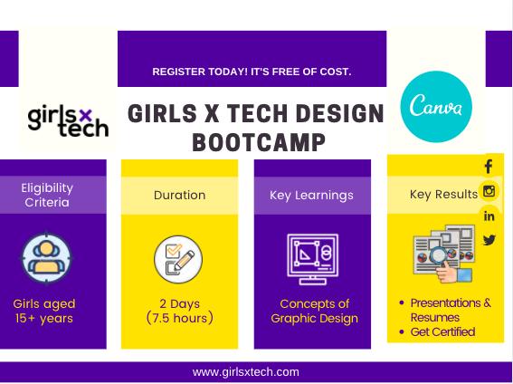 Girls x Tech Design Bootcamp